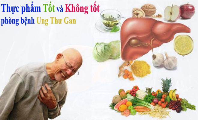 Chế độ ăn uống phòng ngừa bệnh Ung Thư Gan